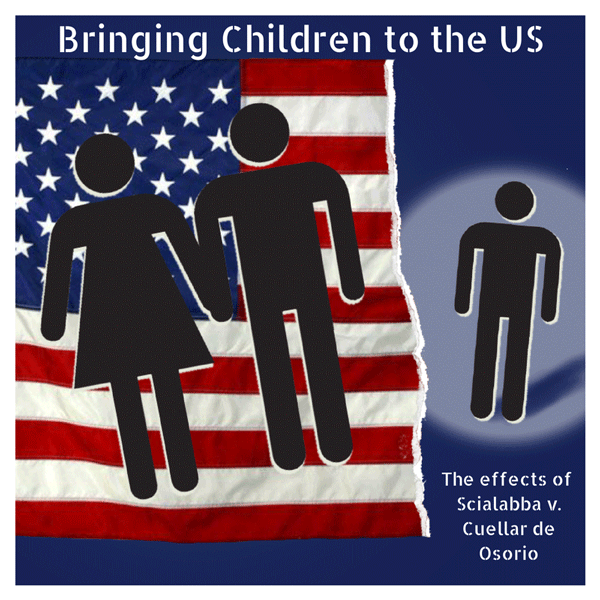 Bringing Children to the United States | Scialabba v. Cuellar de Osorio